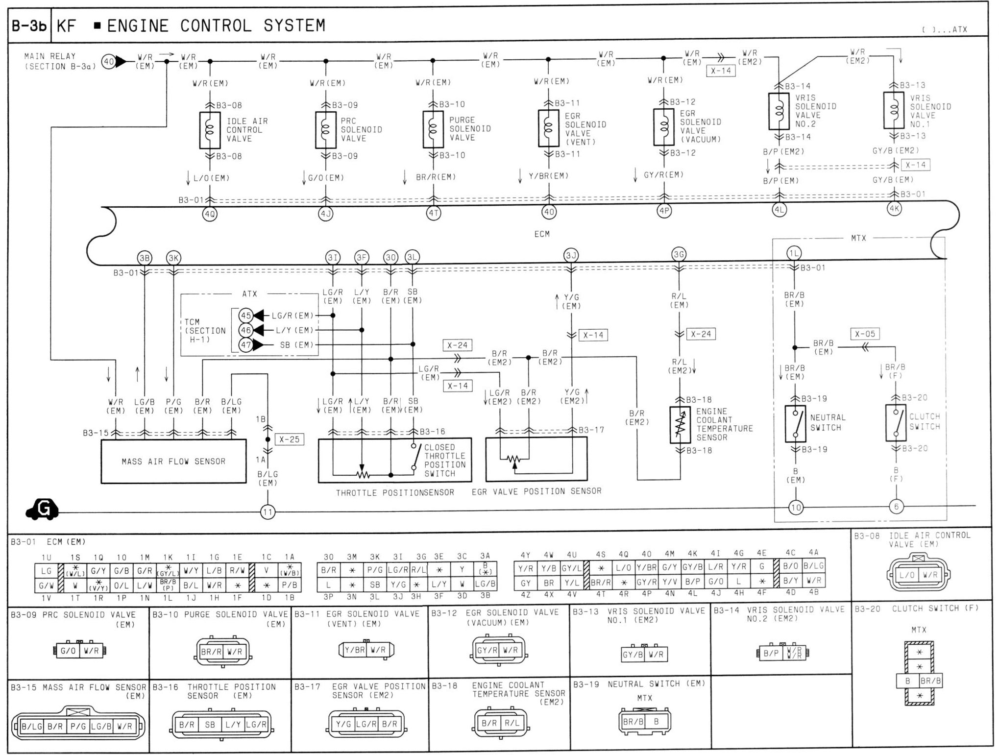 1995  Mazda Lantis Engine Wiring Diagram